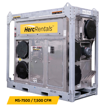 Dehumidifiers Desiccant Equipment