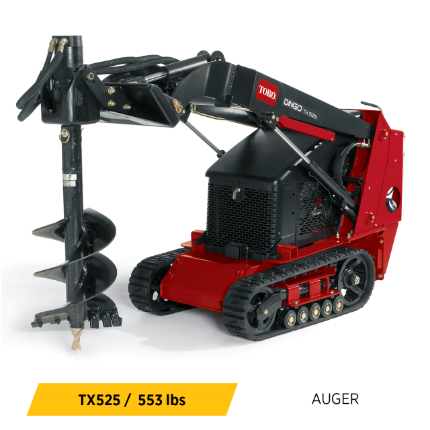 Compact Utility Loaders Equipment